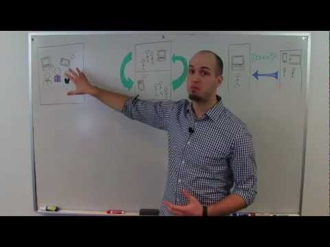 Structuring Your Organization for Mobile & Developing Your Strategy - Whiteboard Wednesday