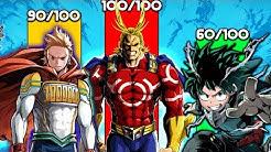 Die 10 Stärksten Schüler aus My Hero Academia (Staffel 3 Power Ranking)