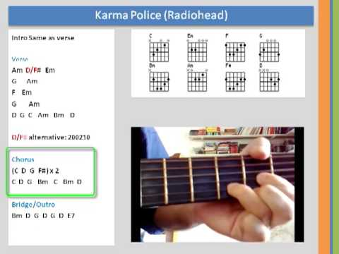Learn Chords Karma Police (Radiohead) Cover - YouTube