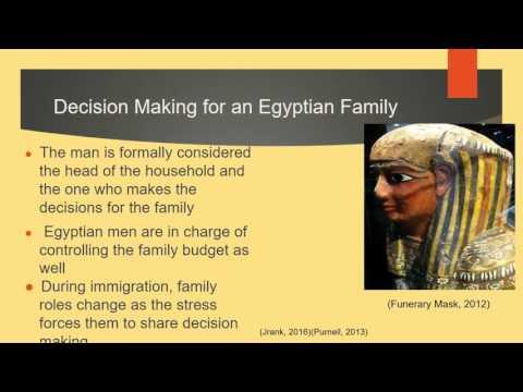 Egyptian Power Point
