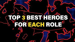 Top 3 Best Heroes For Each Role (Builds & Emblems Included)