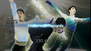 新ルールとなることに伴い、羽生選手の世界最高得点が「歴史的記録」と...