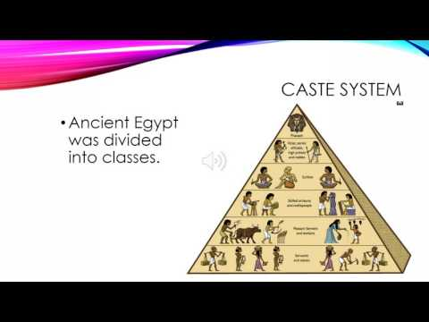 Intro To Ancient Egypt (powerpoint)