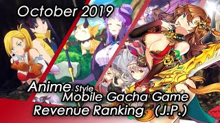 (J.P.) October Anime Style Gacha Mobile Game Revenue Review「Fate/Grand Order」
