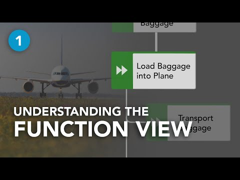 Understanding the FUNCTION VIEW with ARIS - Part 1/5