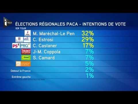 Régionales : Un sondage donne le FN en tête en région Paca