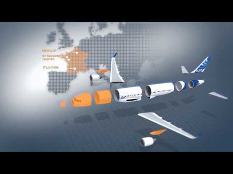 A320neo: a focus on the industrial network