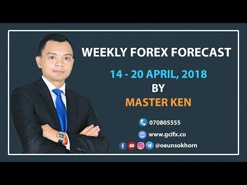 Weekly Forex Forecast 17 April, 2018