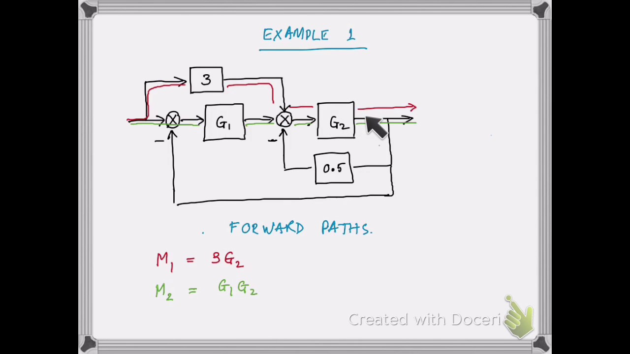 Block Diagram Reduction With Mason's Rules  YouTube