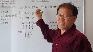 기해년 한국은 부도나는 운세 : 주역 이론/문재인,이재용 사주로도  불리한 경제 상황임 : 전화 010 77…
