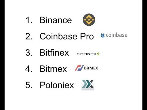Which Bitcoin Exchange Should I Use?