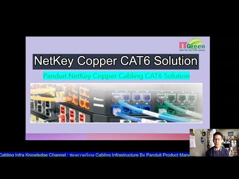 NetKey Copper CAT6 Solution