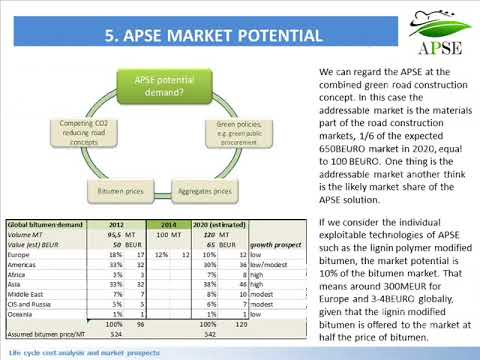 News | APSE