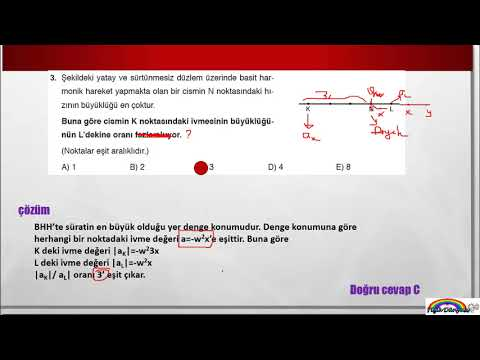Fizik 12 Basit Harmonik Hareket Değerlendirme Soru çözümleri 2