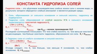 № 76. Неорганическая химия. Тема 9. Гидролиз солей. Часть 5. Константа гидролиза солей