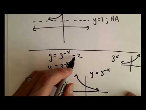 Graphing Exponential Functions - YouTube on constant growth, zero population growth, business growth, hyperbolic growth, continuous growth, malthus and population growth, personal growth, canada population growth, hair growth, then and now africa population growth, china population growth, nail growth,