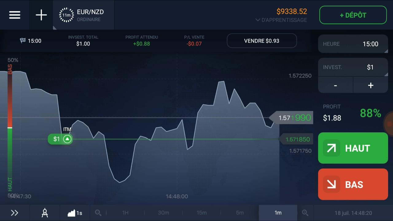 meilleur application de trading