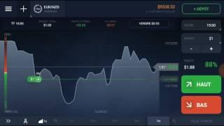 Démonstration comment gagner de l'argent grâce au trading
