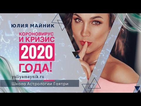 Короновирус и кризис 2020 года! Астрология Джйотиш. Взгляд Астролога.