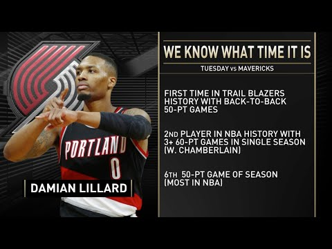 How Far Can Dame Take The Blazers? | NBA on TNT Reacts To Lillard's 61-PT Game