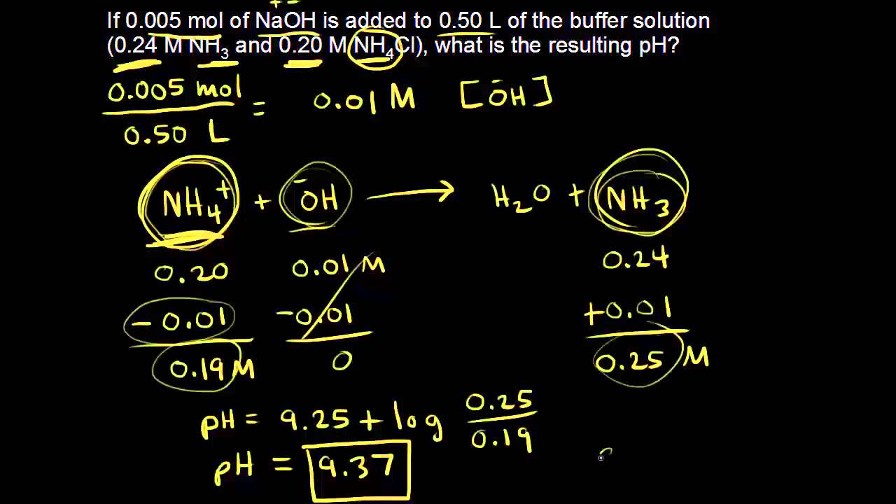 Buffer solution pH calculations