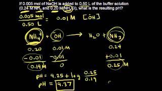 Buffer solution pH calculations | Chemistry | Khan Academy thumbnail