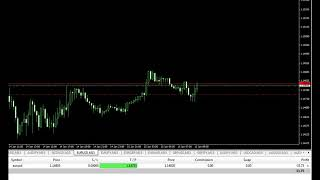 How to Make Money on the Forex Market 15-01-2019