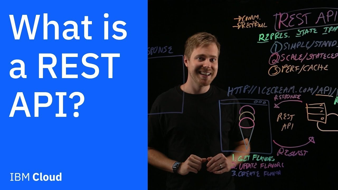 Download What is a REST API?