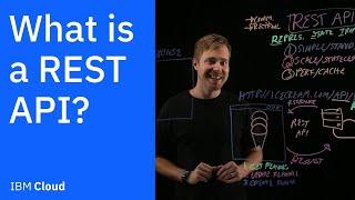 Что такое REST API?