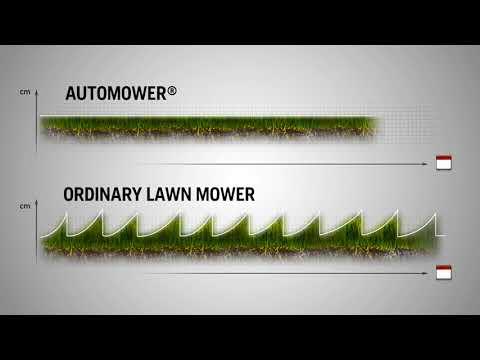 Robot Cortacesped Husqvarna Automower Healthy Grass ¡PREVENTA! Argentina