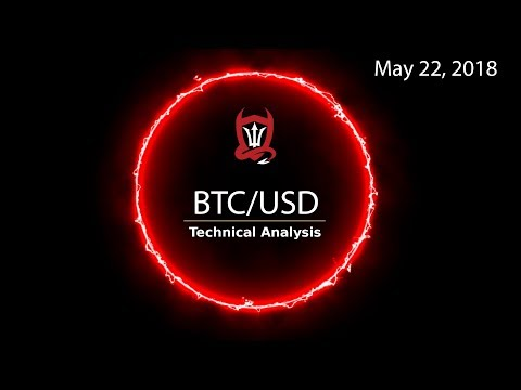 Bitcoin Technical Analysis (BTC/USD) : Was that a tell..?  [05/22/2018]