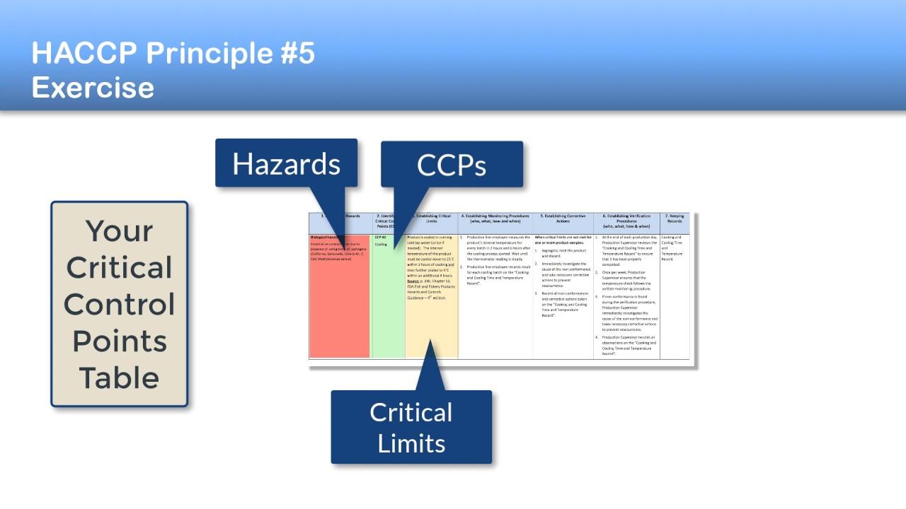 Part 7. HACCP Principle 5: Establishing Corrective Actions - YouTube