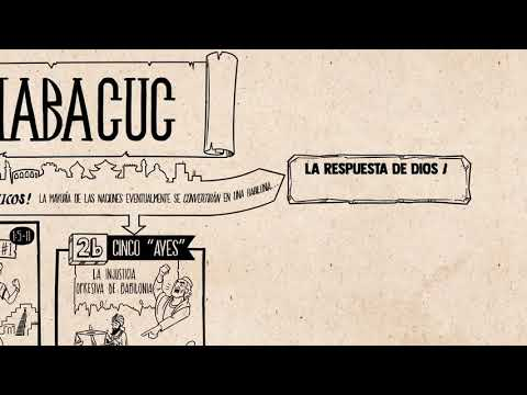 25 HABACUC Antiguo Testamento en orden Cronológico from YouTube · Duration:  7 minutes 43 seconds