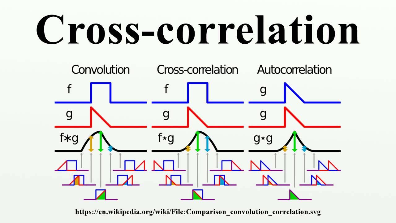 Cross Correlation Youtube
