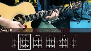 Angin Kencang - Noh Salleh(Chords Tutorial)