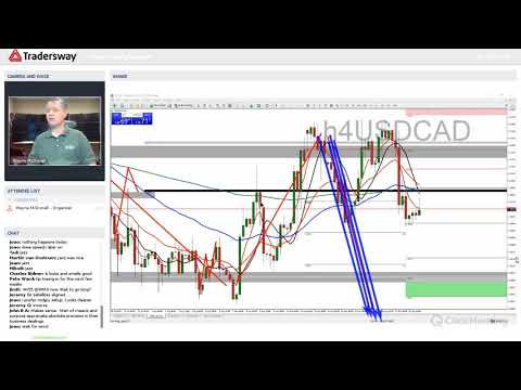 Forex Trading Strategy Webinar Video For Today: (LIVE MONDAY AUGUST 20, 2018)