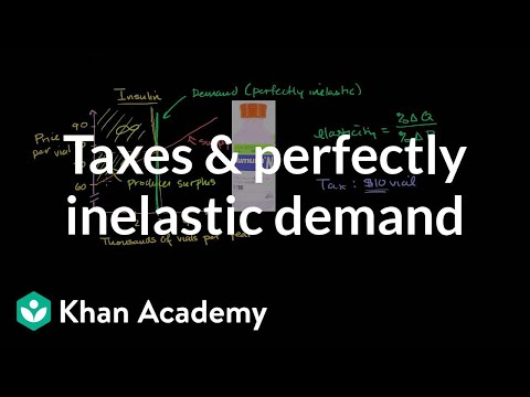 Taxes and perfectly inelastic demand | Microeconomics | Khan Academy