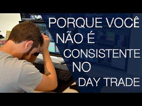 Por que você NÃO é CONSISTENTE no DAY TRADE? Paulinho Lima