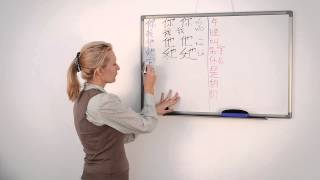 Уроки Китайского  Занятие 11  Иероглифика