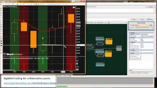 Bloodhound Workshop - 10 Tick Profit & Loss Exit Logic From High Or Low Of Signal Bar