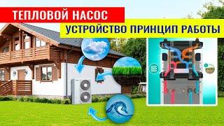 видео Как работает тепловой насос