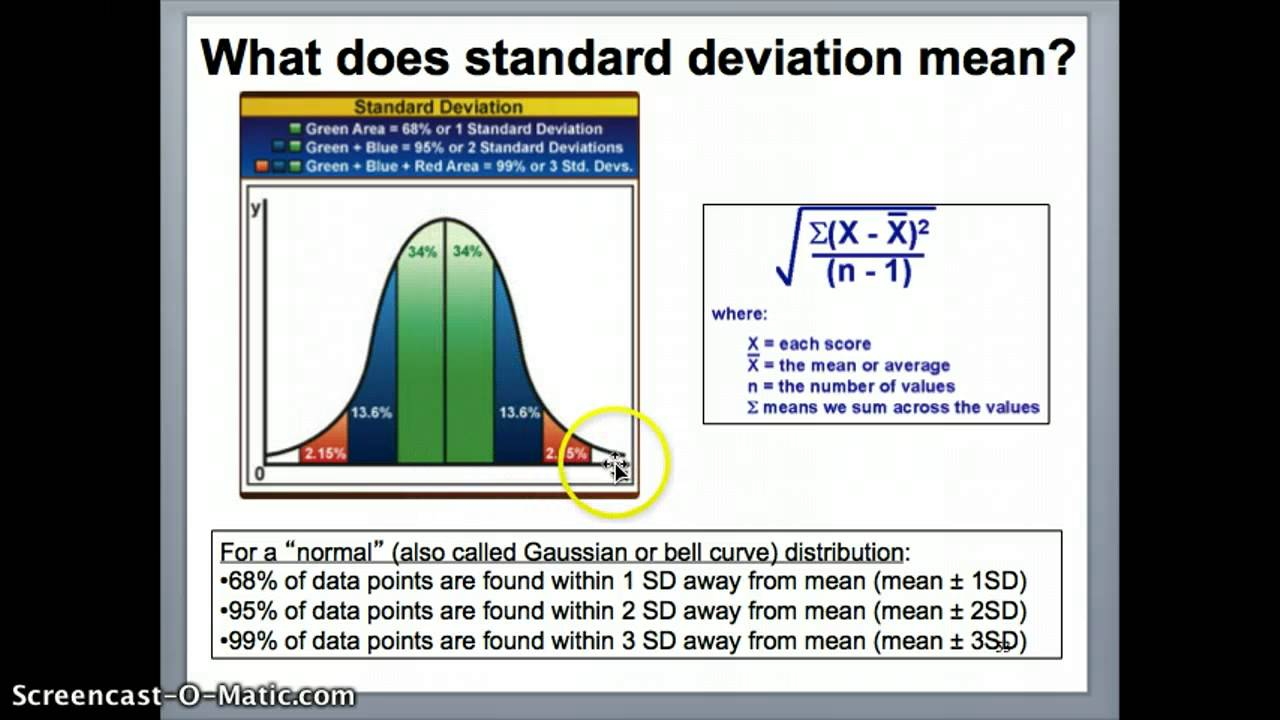 Standard deviation youtube ccuart Image collections