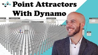 Point Attractors For Dynamo
