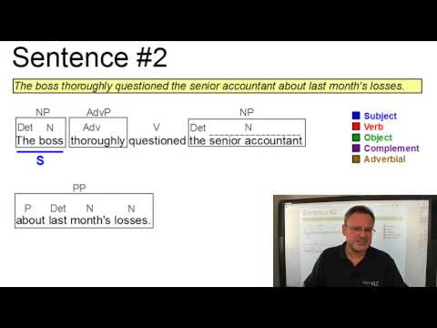 Syntax - The Functional Analysis of Sentences (VLC Series #1)