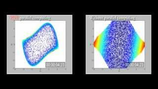 GPU parallel computing simulation
