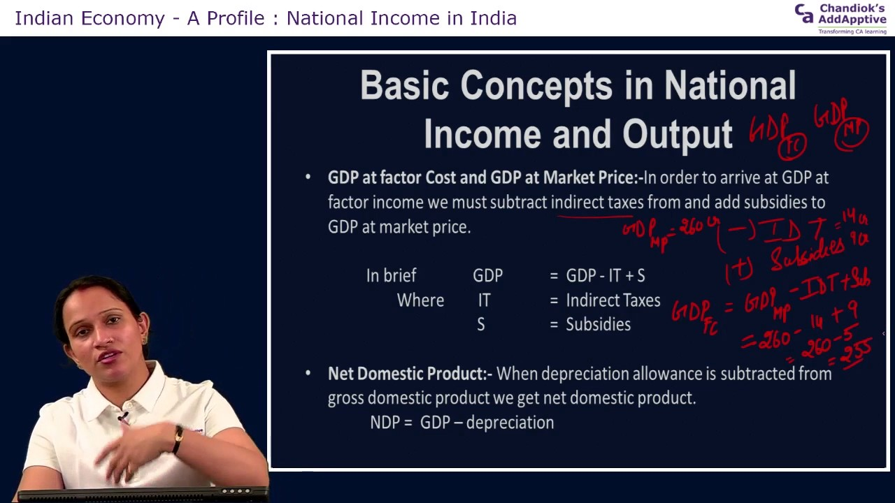 National income and net domestic product