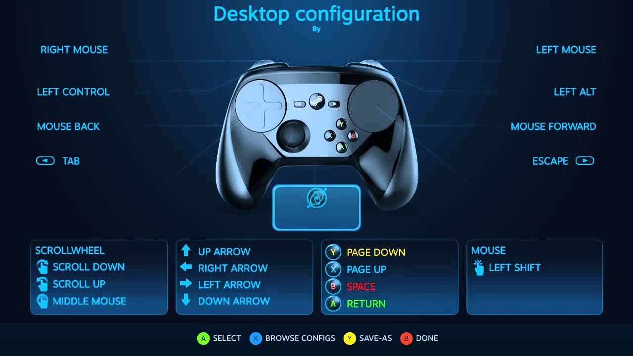 Steam Controller Gyro Mouse Configuration For Dummies YouTube