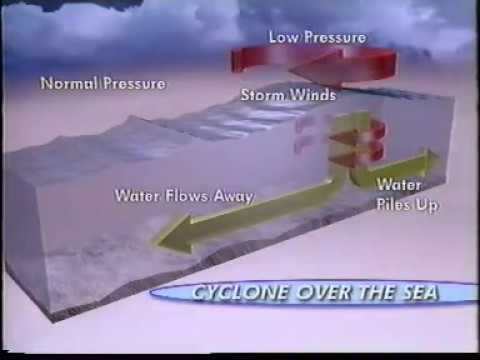 Storm alert - a guide to severe weather at sea
