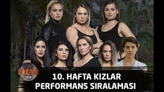 Survivor 2018 | 10. Hafta Kızlar Performans Sıralaması