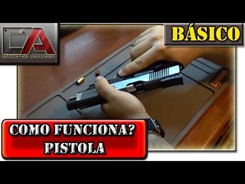 O Básico das Armas - Como Funciona uma Pistola